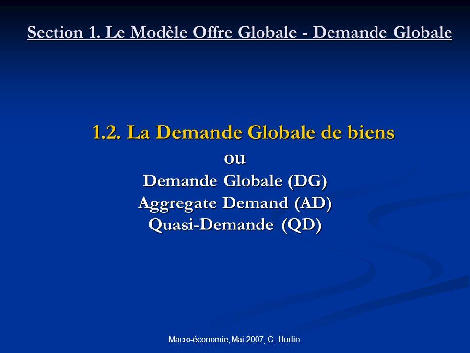 Macro-économie, Mai 2007, C. Hurlin. Section 1. Le Modèle Offre Globale - Demande Globale 1.2. La Demande Globale de biens ou Demande Globale (DG) Agg