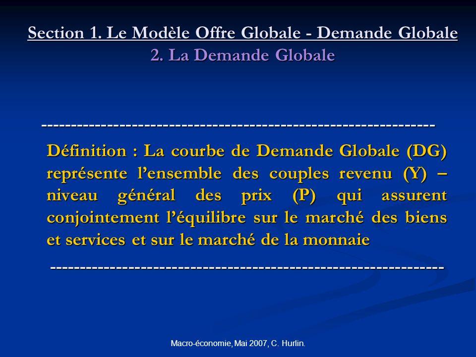Macro-économie, Mai 2007, C. Hurlin. Section 1. Le Modèle Offre Globale - Demande Globale 2. La Demande Globale --------------------------------------