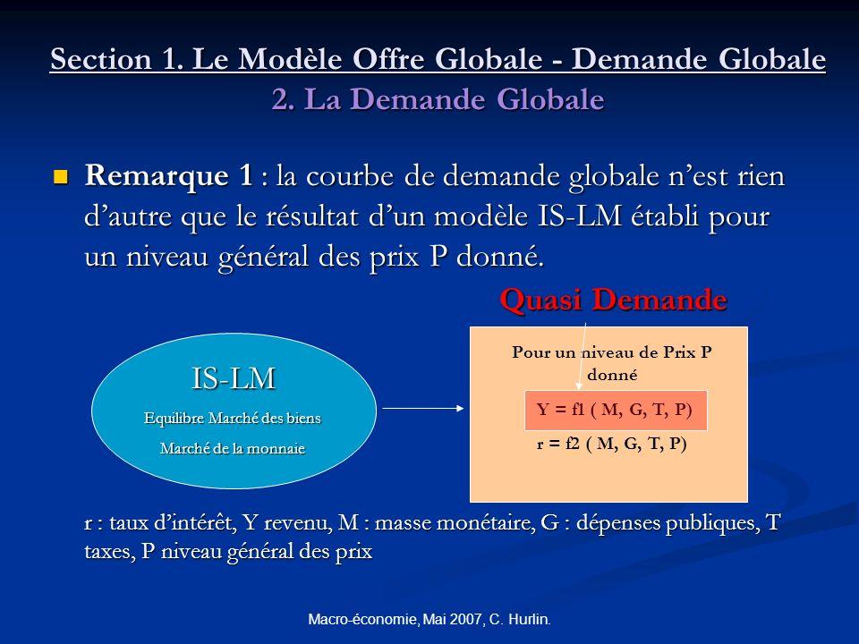 Macro-économie, Mai 2007, C. Hurlin. Remarque 1 : la courbe de demande globale nest rien dautre que le résultat dun modèle IS-LM établi pour un niveau