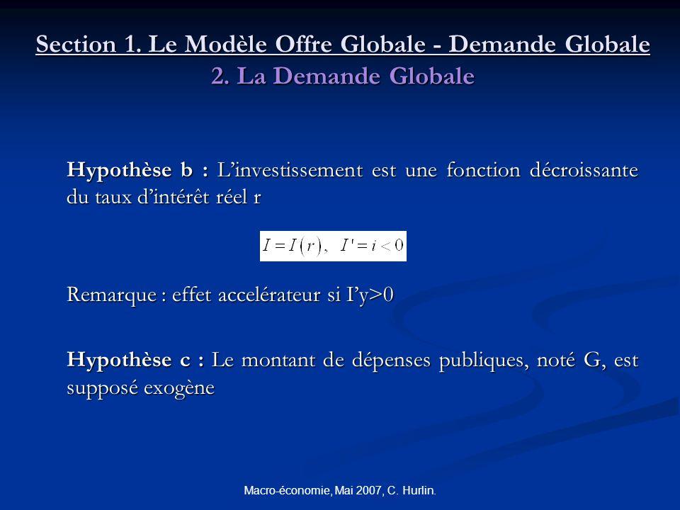 Macro-économie, Mai 2007, C. Hurlin. Section 1. Le Modèle Offre Globale - Demande Globale 2. La Demande Globale Hypothèse b : Linvestissement est une