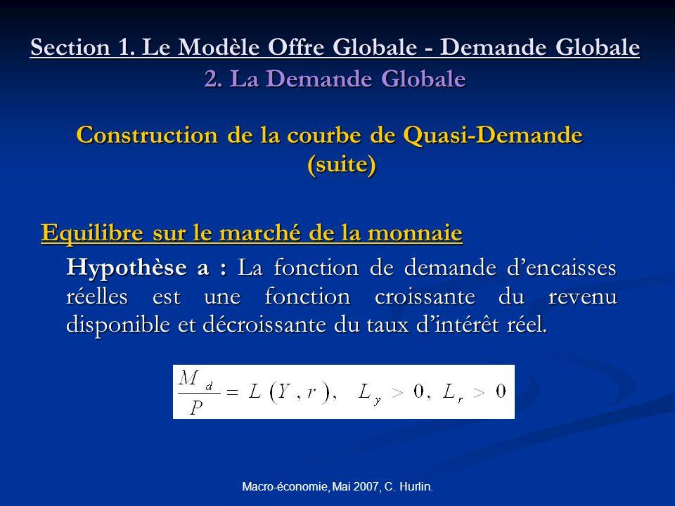 Macro-économie, Mai 2007, C. Hurlin. Section 1. Le Modèle Offre Globale - Demande Globale 2. La Demande Globale Construction de la courbe de Quasi-Dem