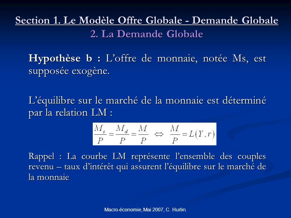 Macro-économie, Mai 2007, C. Hurlin. Section 1. Le Modèle Offre Globale - Demande Globale 2. La Demande Globale Hypothèse b : Loffre de monnaie, notée