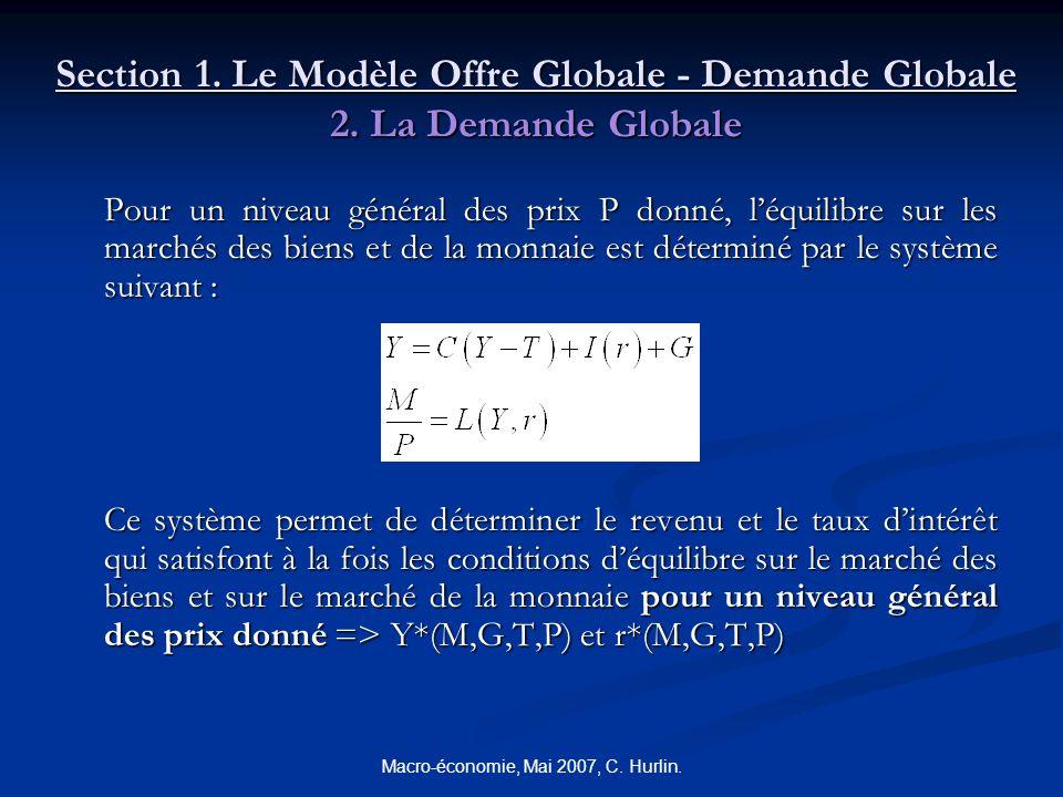 Macro-économie, Mai 2007, C. Hurlin. Section 1. Le Modèle Offre Globale - Demande Globale 2. La Demande Globale Pour un niveau général des prix P donn