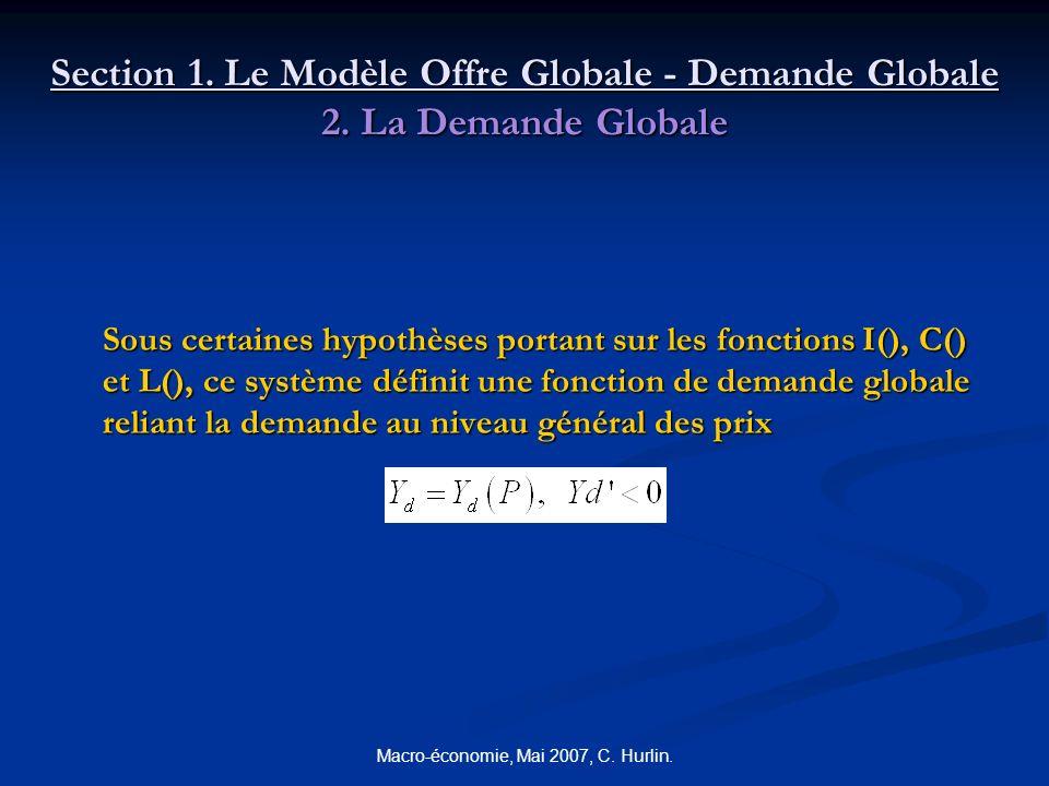 Macro-économie, Mai 2007, C. Hurlin. Section 1. Le Modèle Offre Globale - Demande Globale 2. La Demande Globale Sous certaines hypothèses portant sur