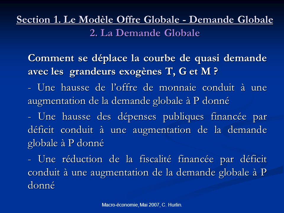 Macro-économie, Mai 2007, C. Hurlin. Section 1. Le Modèle Offre Globale - Demande Globale 2. La Demande Globale Comment se déplace la courbe de quasi