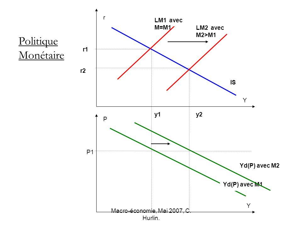 Macro-économie, Mai 2007, C. Hurlin. P1 y2y1 r2 r1 r P Y Y LM1 avec M=M1 LM2 avec M2>M1 IS Yd(P) avec M1 Politique Monétaire Yd(P) avec M2