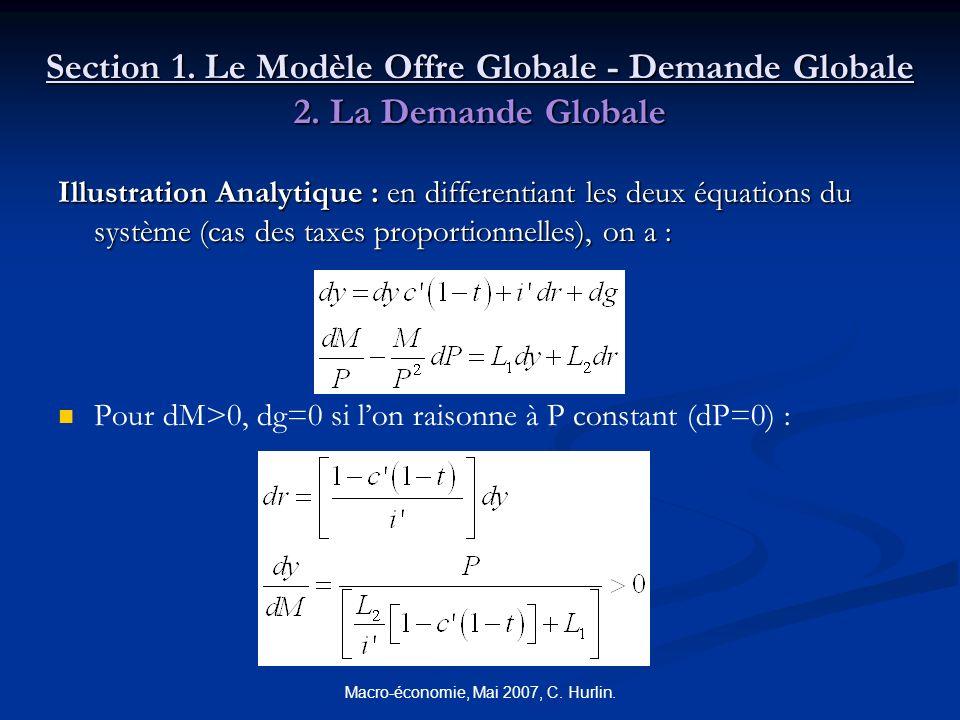 Macro-économie, Mai 2007, C. Hurlin. Section 1. Le Modèle Offre Globale - Demande Globale 2. La Demande Globale Illustration Analytique : en different