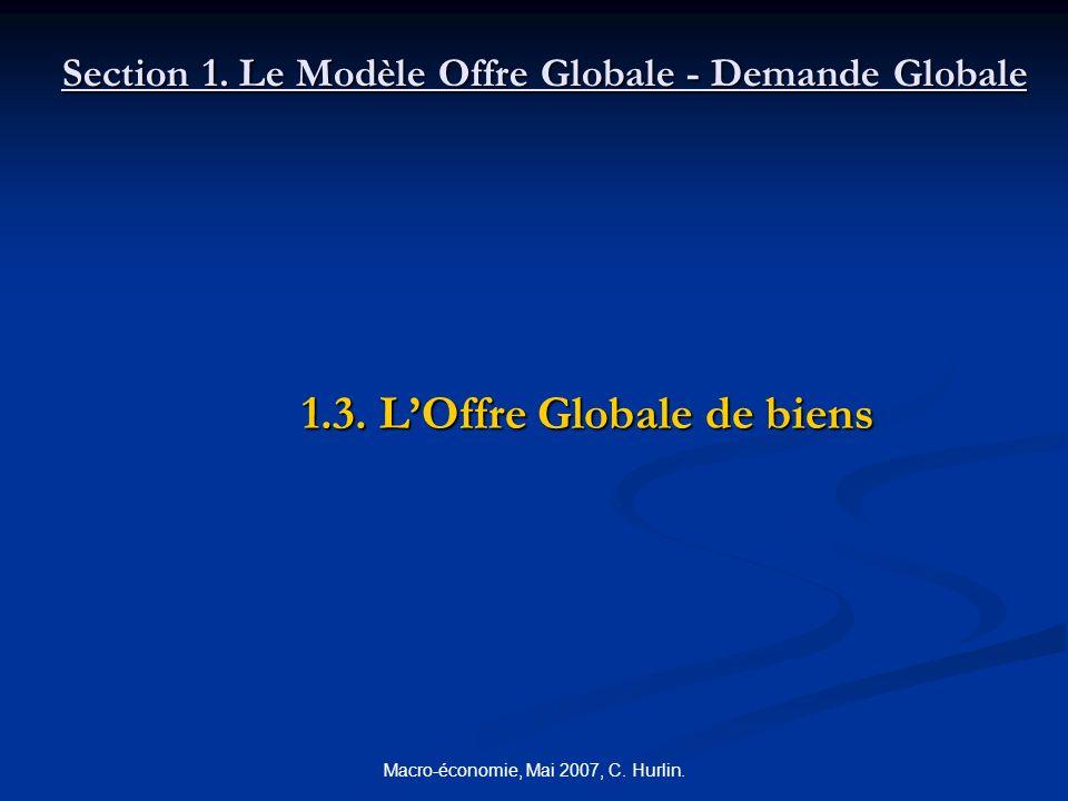 Macro-économie, Mai 2007, C. Hurlin. Section 1. Le Modèle Offre Globale - Demande Globale 1.3. LOffre Globale de biens