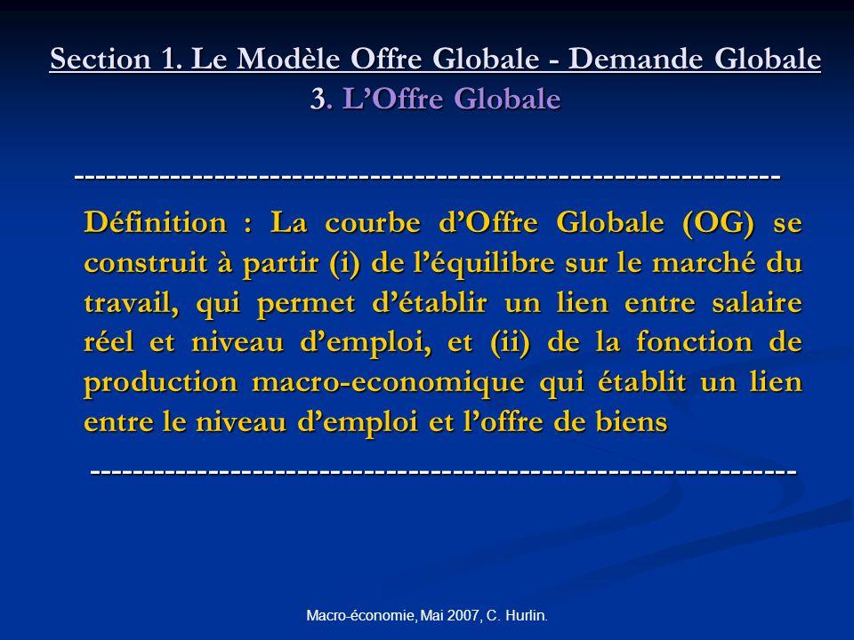 Macro-économie, Mai 2007, C. Hurlin. Section 1. Le Modèle Offre Globale - Demande Globale 3. LOffre Globale ------------------------------------------