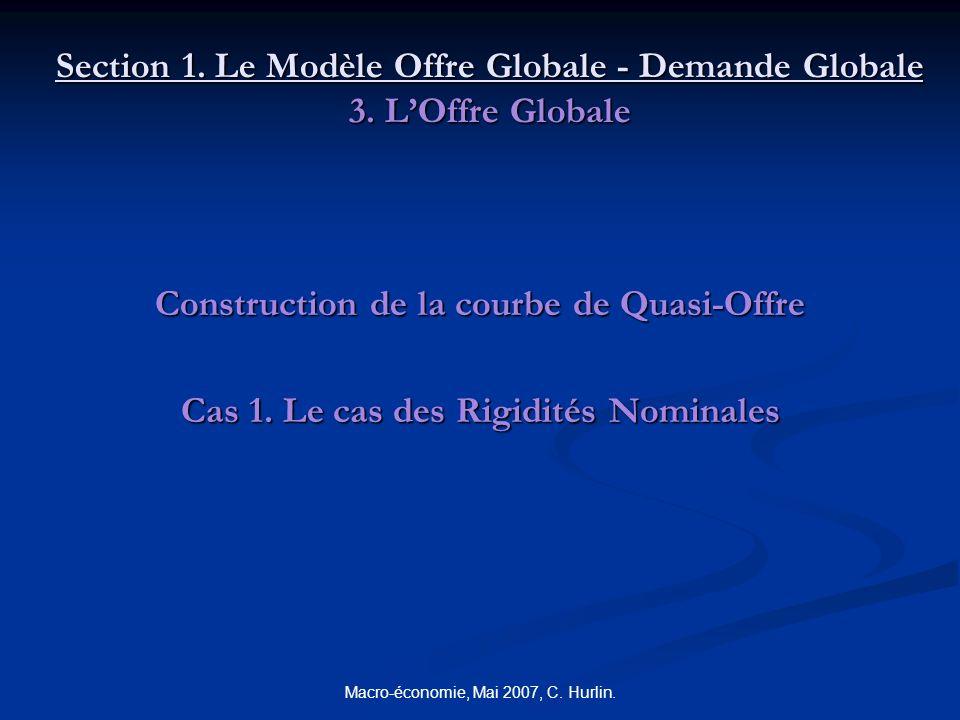 Macro-économie, Mai 2007, C. Hurlin. Section 1. Le Modèle Offre Globale - Demande Globale 3. LOffre Globale Construction de la courbe de Quasi-Offre C