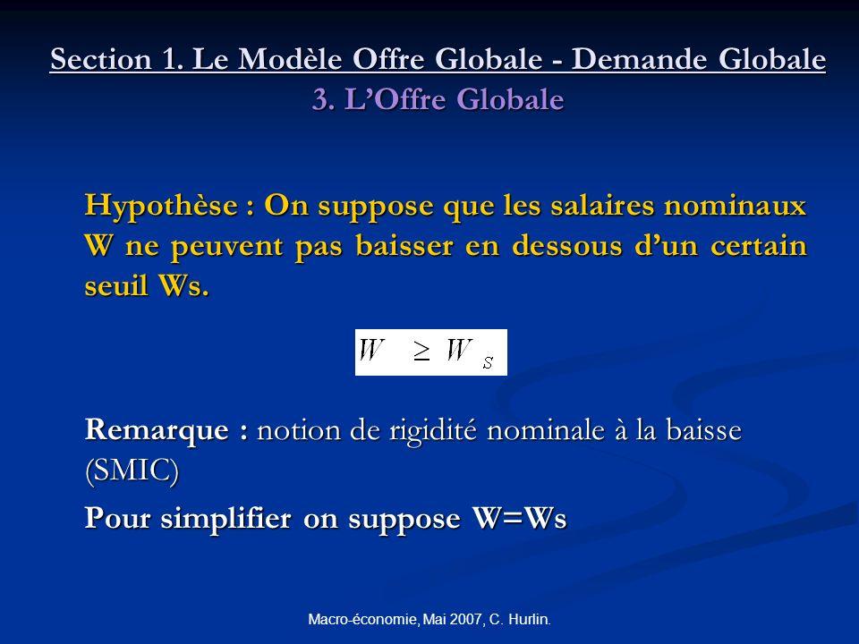 Macro-économie, Mai 2007, C. Hurlin. Section 1. Le Modèle Offre Globale - Demande Globale 3. LOffre Globale Hypothèse : On suppose que les salaires no