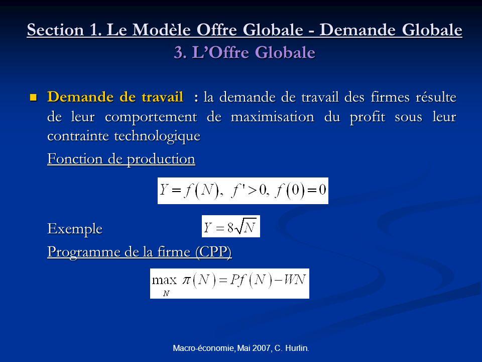 Macro-économie, Mai 2007, C. Hurlin. Section 1. Le Modèle Offre Globale - Demande Globale 3. LOffre Globale Demande de travail : la demande de travail