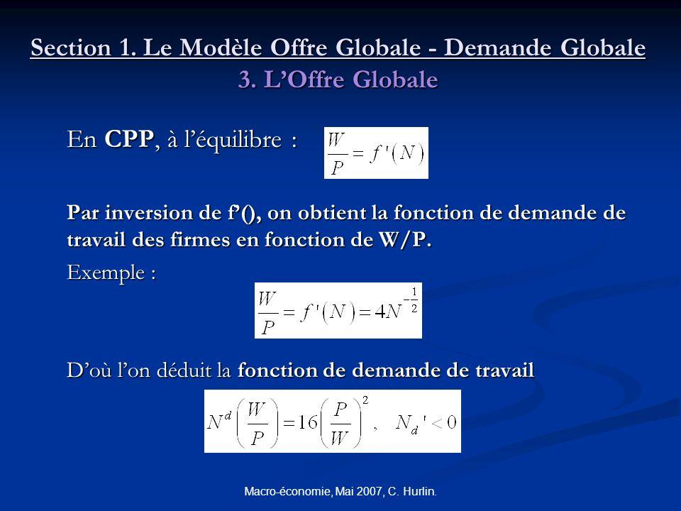 Macro-économie, Mai 2007, C. Hurlin. Section 1. Le Modèle Offre Globale - Demande Globale 3. LOffre Globale En CPP, à léquilibre : Par inversion de f(