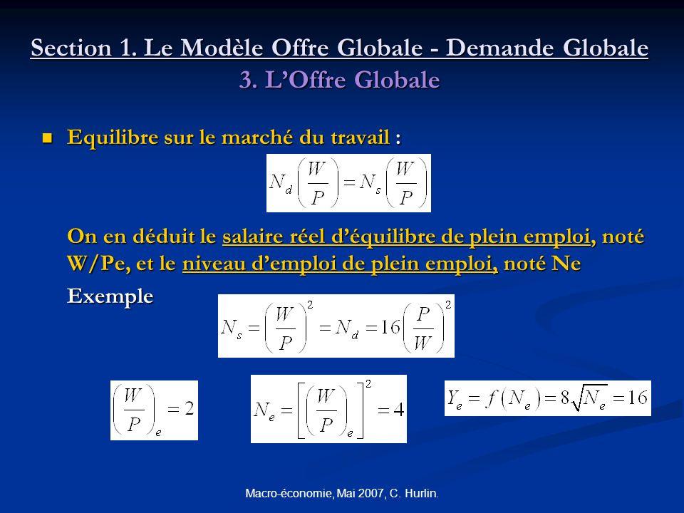 Macro-économie, Mai 2007, C. Hurlin. Section 1. Le Modèle Offre Globale - Demande Globale 3. LOffre Globale Equilibre sur le marché du travail : Equil