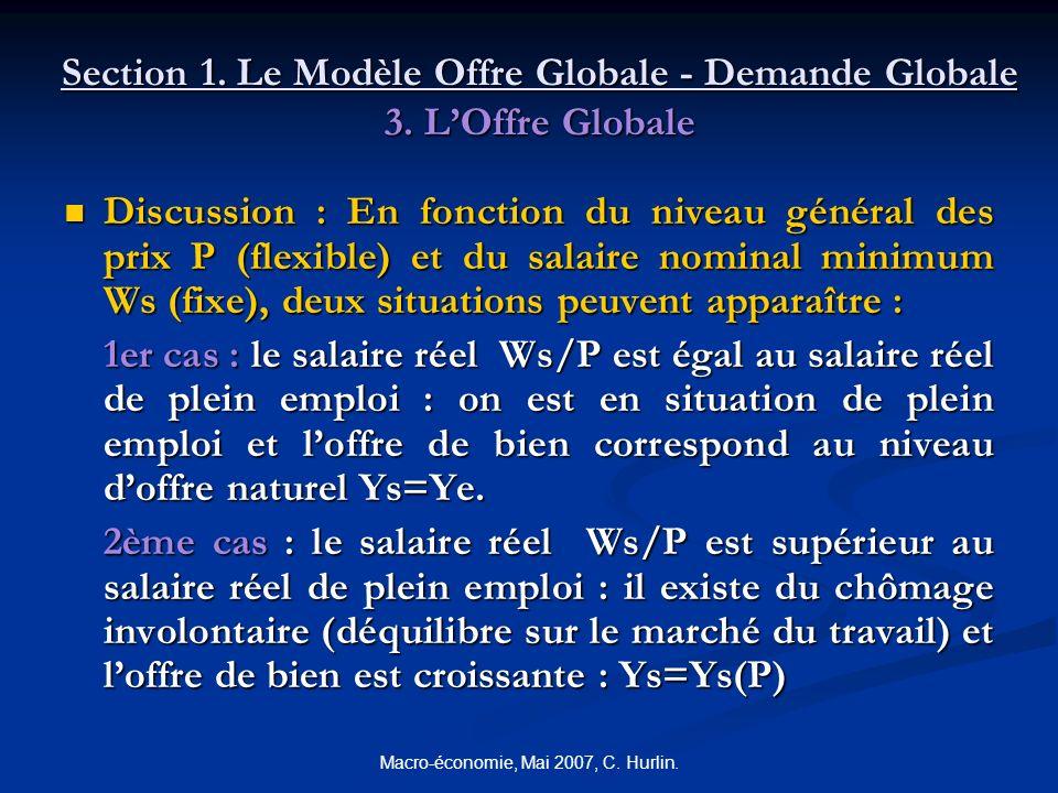 Macro-économie, Mai 2007, C. Hurlin. Section 1. Le Modèle Offre Globale - Demande Globale 3. LOffre Globale Discussion : En fonction du niveau général