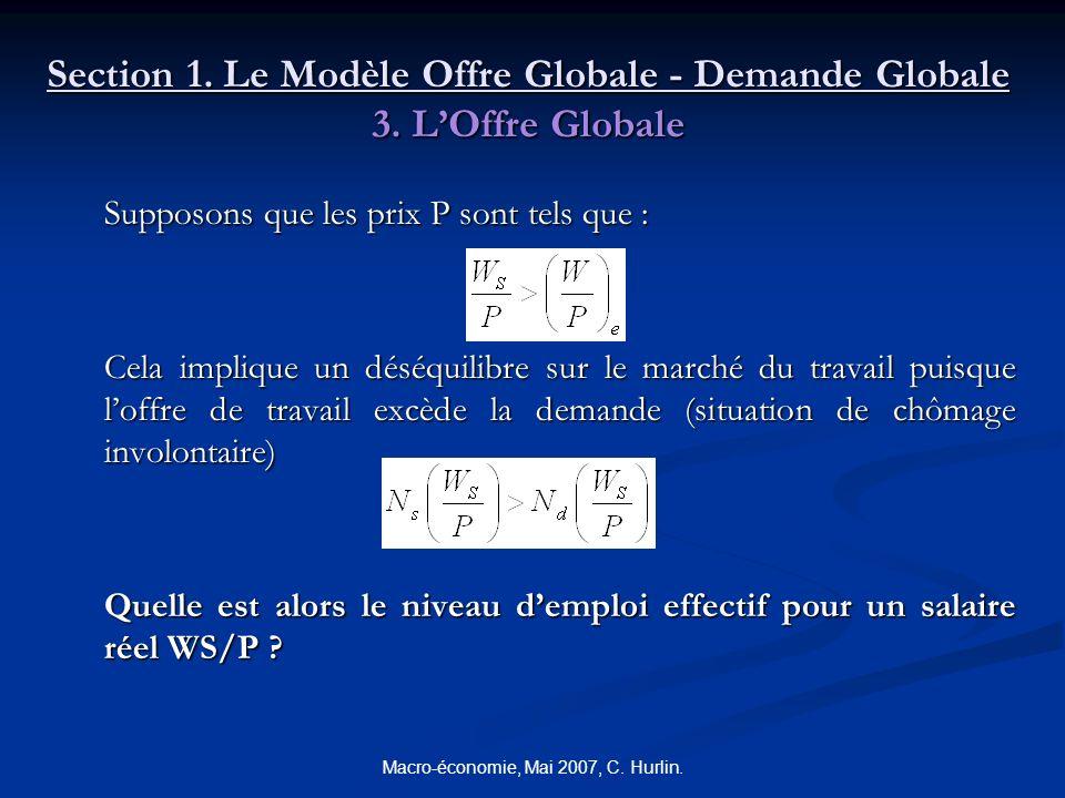 Macro-économie, Mai 2007, C. Hurlin. Section 1. Le Modèle Offre Globale - Demande Globale 3. LOffre Globale Supposons que les prix P sont tels que : C