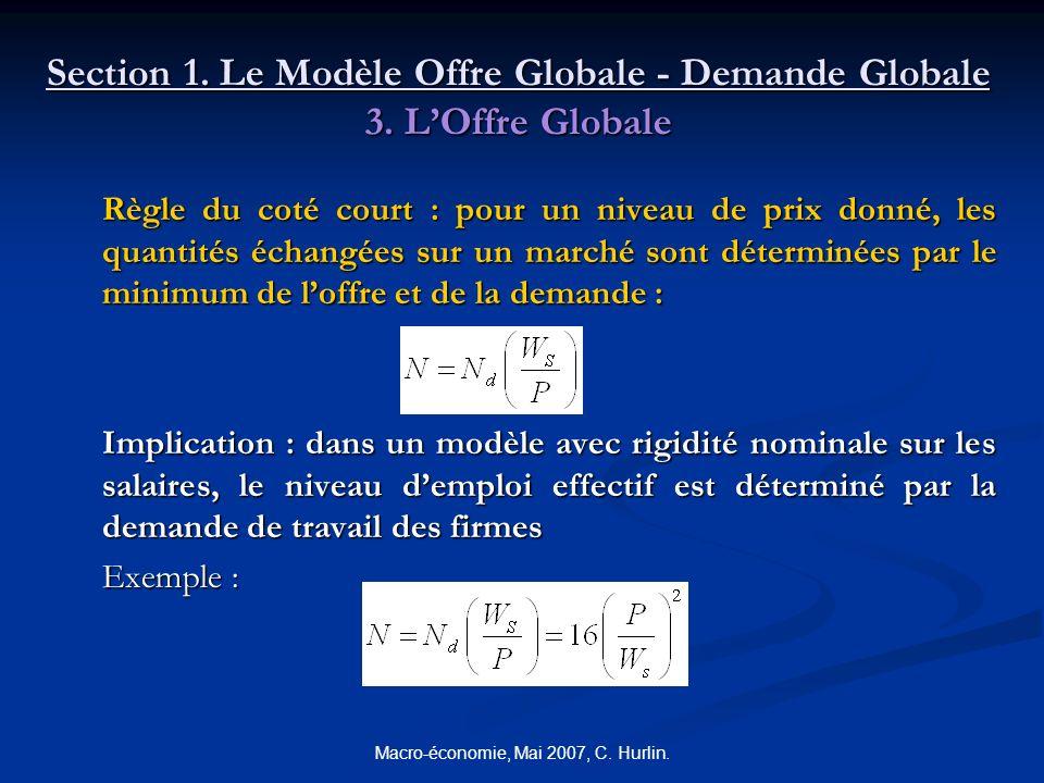 Macro-économie, Mai 2007, C. Hurlin. Section 1. Le Modèle Offre Globale - Demande Globale 3. LOffre Globale Règle du coté court : pour un niveau de pr