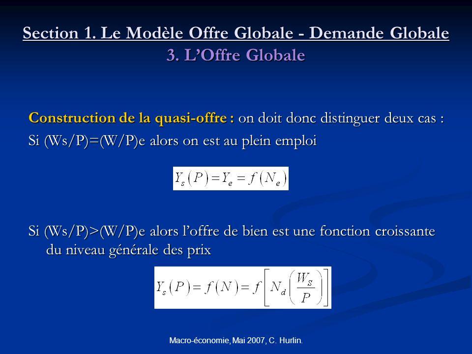 Macro-économie, Mai 2007, C. Hurlin. Section 1. Le Modèle Offre Globale - Demande Globale 3. LOffre Globale Construction de la quasi-offre : on doit d