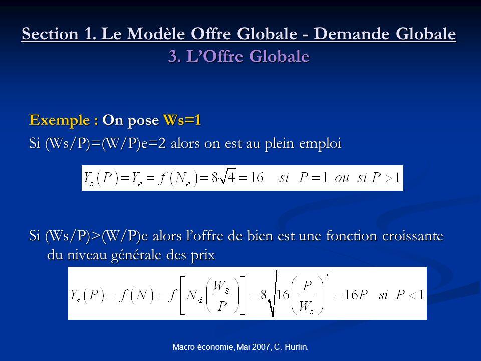 Macro-économie, Mai 2007, C. Hurlin. Section 1. Le Modèle Offre Globale - Demande Globale 3. LOffre Globale Exemple : On pose Ws=1 Si (Ws/P)=(W/P)e=2
