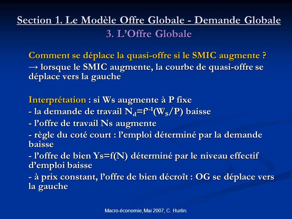 Macro-économie, Mai 2007, C. Hurlin. Section 1. Le Modèle Offre Globale - Demande Globale 3. LOffre Globale Comment se déplace la quasi-offre si le SM