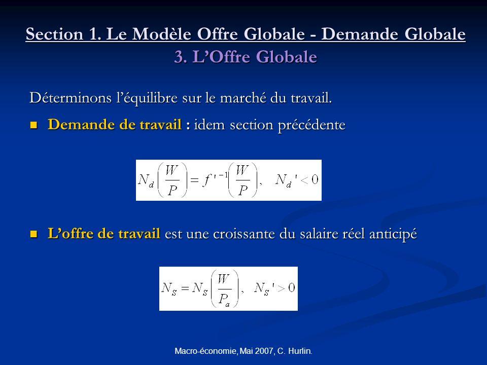 Macro-économie, Mai 2007, C. Hurlin. Section 1. Le Modèle Offre Globale - Demande Globale 3. LOffre Globale Déterminons léquilibre sur le marché du tr