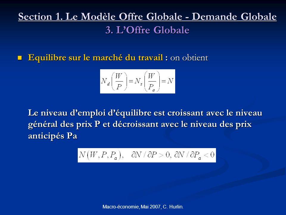 Macro-économie, Mai 2007, C. Hurlin. Section 1. Le Modèle Offre Globale - Demande Globale 3. LOffre Globale Equilibre sur le marché du travail : on ob