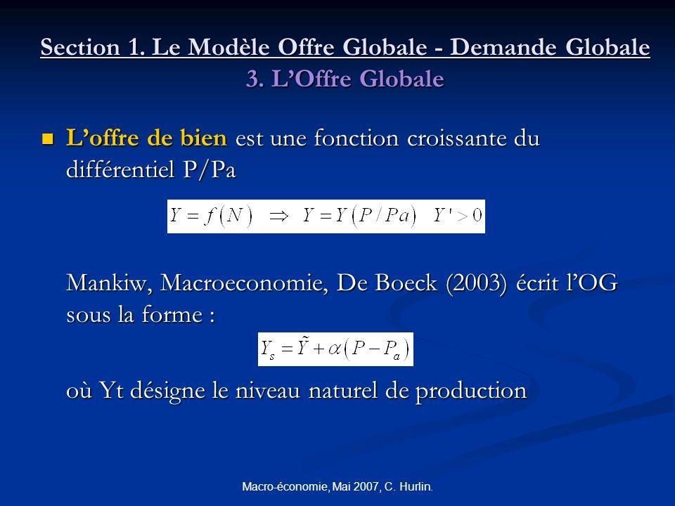 Macro-économie, Mai 2007, C. Hurlin. Section 1. Le Modèle Offre Globale - Demande Globale 3. LOffre Globale Loffre de bien est une fonction croissante