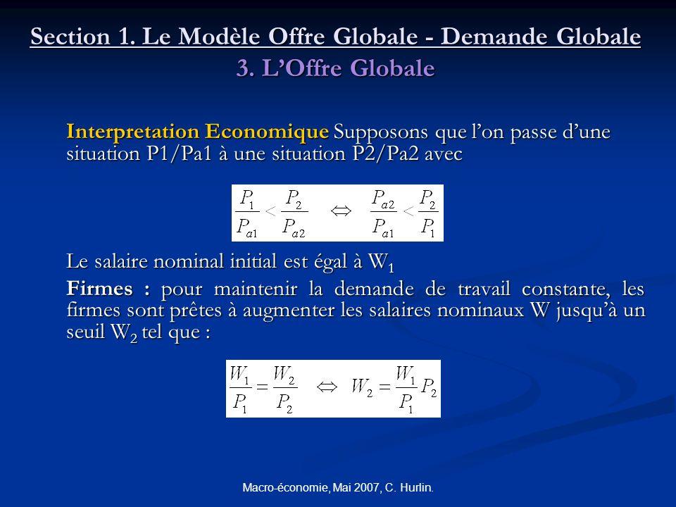 Macro-économie, Mai 2007, C. Hurlin. Section 1. Le Modèle Offre Globale - Demande Globale 3. LOffre Globale Interpretation Economique Supposons que lo