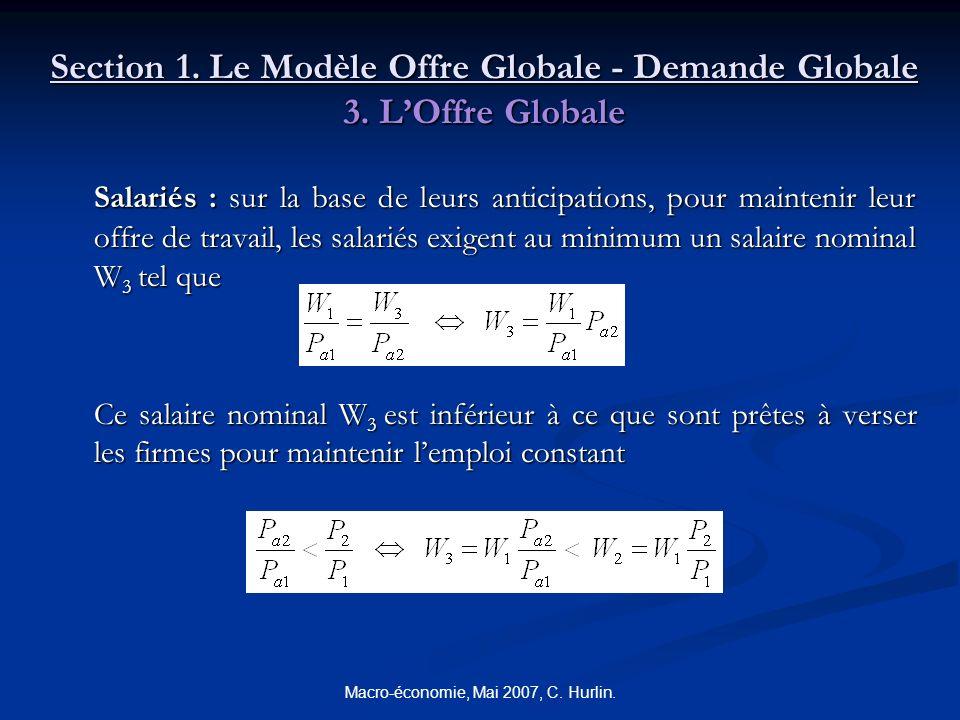 Macro-économie, Mai 2007, C. Hurlin. Section 1. Le Modèle Offre Globale - Demande Globale 3. LOffre Globale Salariés : sur la base de leurs anticipati