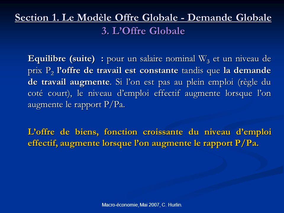 Macro-économie, Mai 2007, C. Hurlin. Section 1. Le Modèle Offre Globale - Demande Globale 3. LOffre Globale Equilibre (suite) : pour un salaire nomina