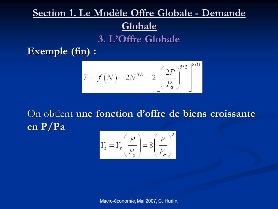 Macro-économie, Mai 2007, C. Hurlin. Section 1. Le Modèle Offre Globale - Demande Globale 3. LOffre Globale Exemple (fin) : On obtient une fonction do