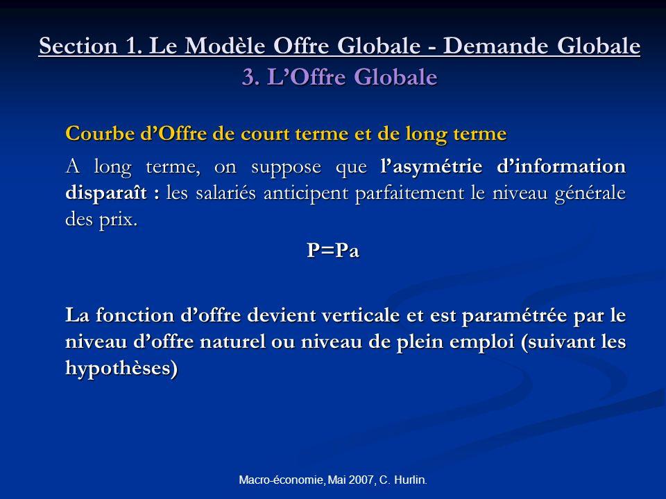 Macro-économie, Mai 2007, C. Hurlin. Section 1. Le Modèle Offre Globale - Demande Globale 3. LOffre Globale Courbe dOffre de court terme et de long te