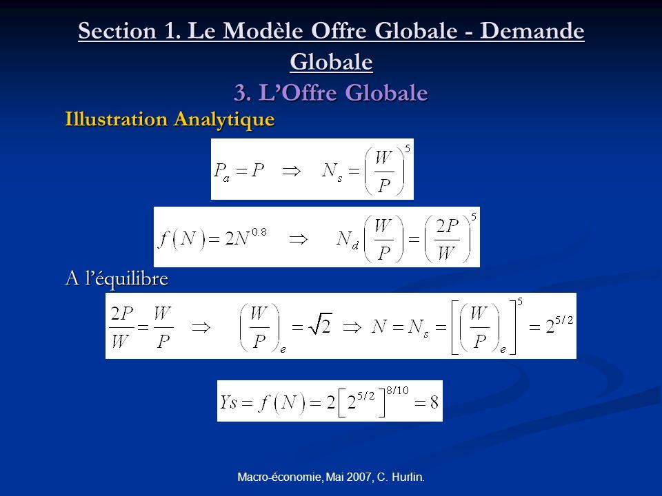 Macro-économie, Mai 2007, C. Hurlin. Section 1. Le Modèle Offre Globale - Demande Globale 3. LOffre Globale Illustration Analytique A léquilibre