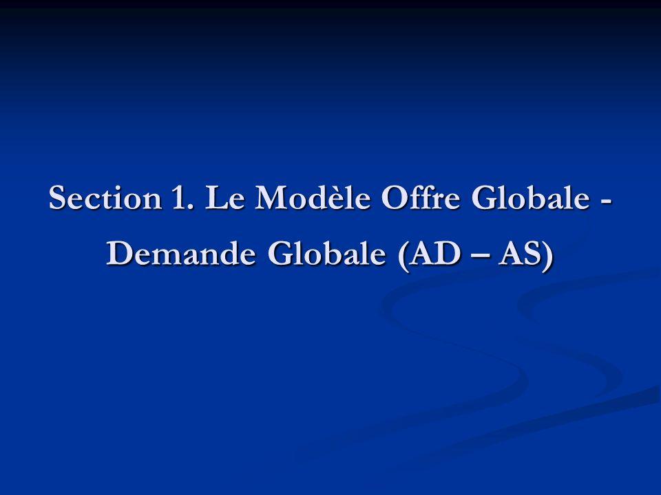 Section 1. Le Modèle Offre Globale - Demande Globale (AD – AS)