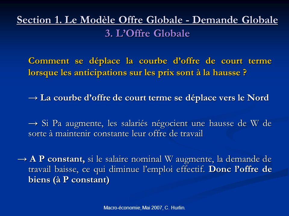 Macro-économie, Mai 2007, C. Hurlin. Section 1. Le Modèle Offre Globale - Demande Globale 3. LOffre Globale Comment se déplace la courbe doffre de cou