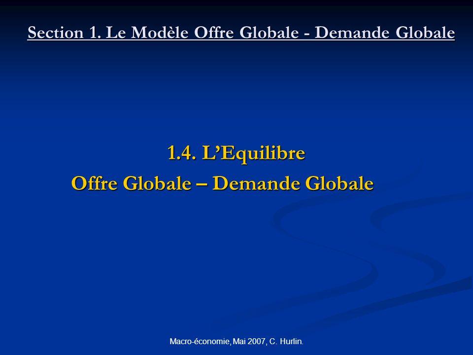 Macro-économie, Mai 2007, C. Hurlin. Section 1. Le Modèle Offre Globale - Demande Globale 1.4. LEquilibre Offre Globale – Demande Globale