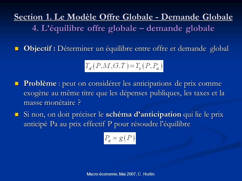 Macro-économie, Mai 2007, C. Hurlin. Section 1. Le Modèle Offre Globale - Demande Globale 4. Léquilibre offre globale – demande globale Objectif : Dét