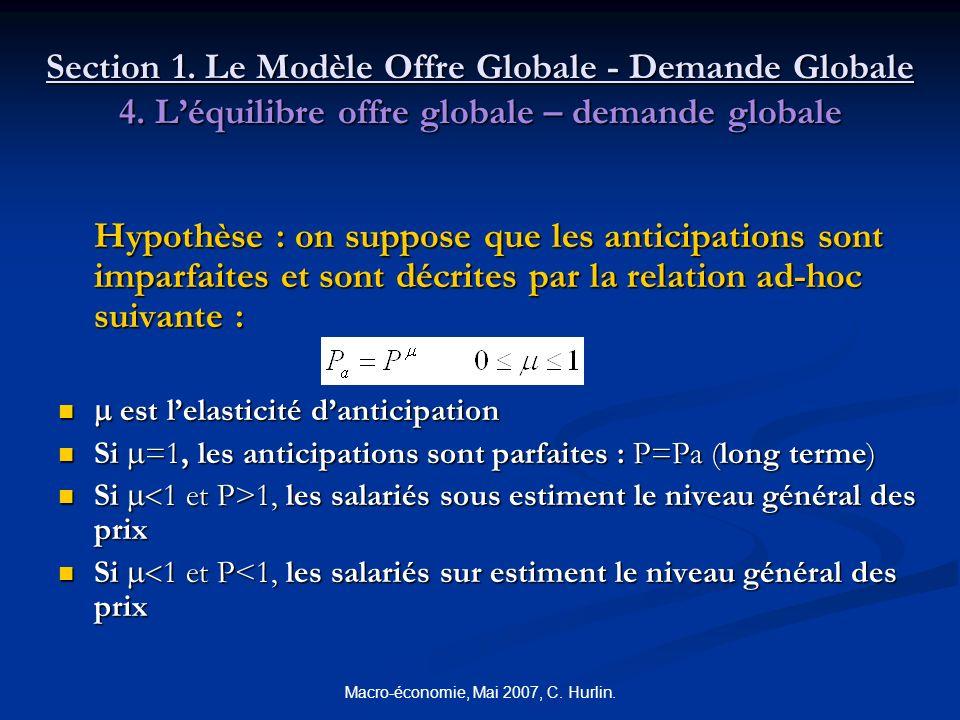 Macro-économie, Mai 2007, C. Hurlin. Section 1. Le Modèle Offre Globale - Demande Globale 4. Léquilibre offre globale – demande globale Hypothèse : on