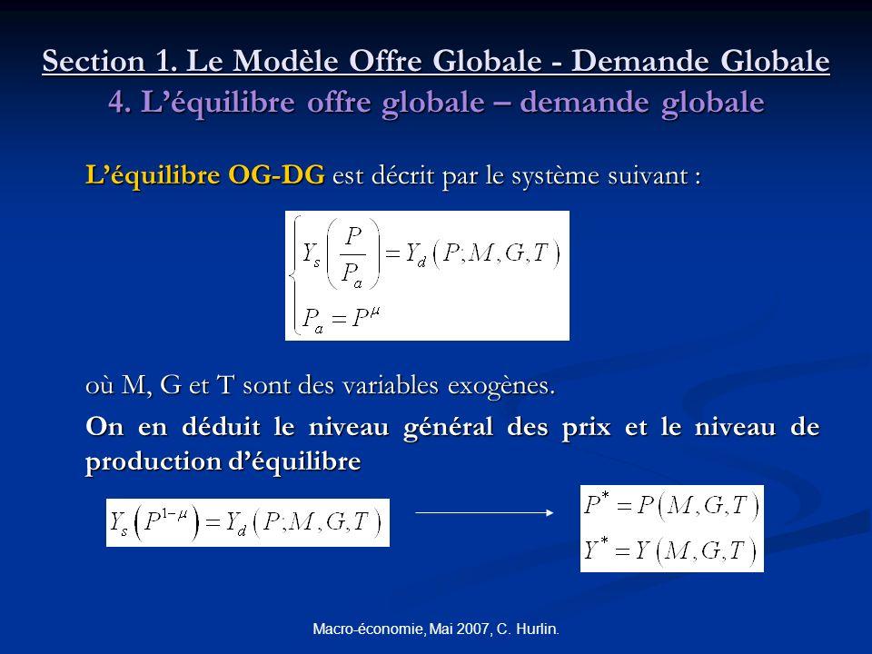 Macro-économie, Mai 2007, C. Hurlin. Section 1. Le Modèle Offre Globale - Demande Globale 4. Léquilibre offre globale – demande globale Léquilibre OG-