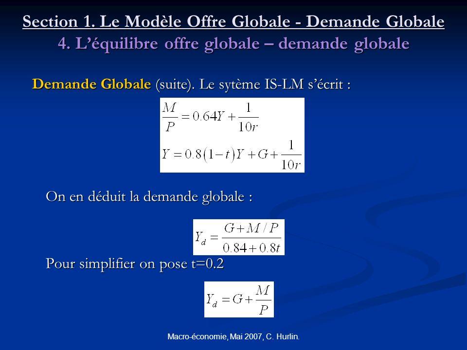 Macro-économie, Mai 2007, C. Hurlin. Section 1. Le Modèle Offre Globale - Demande Globale 4. Léquilibre offre globale – demande globale Demande Global