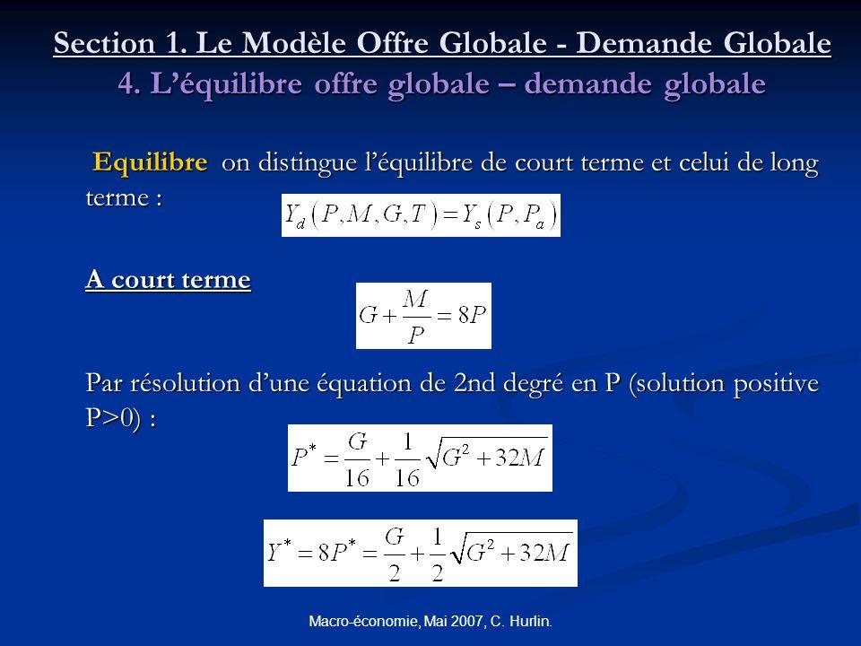 Macro-économie, Mai 2007, C. Hurlin. Section 1. Le Modèle Offre Globale - Demande Globale 4. Léquilibre offre globale – demande globale Equilibre on d
