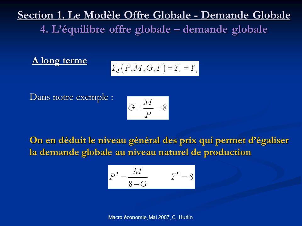 Macro-économie, Mai 2007, C. Hurlin. Section 1. Le Modèle Offre Globale - Demande Globale 4. Léquilibre offre globale – demande globale A long terme A