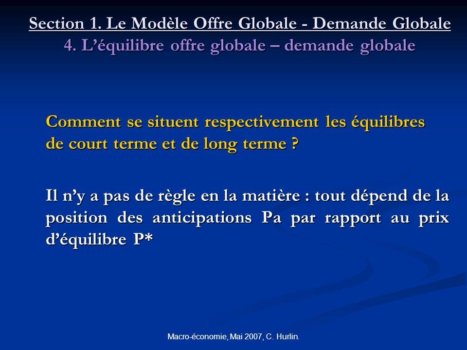Macro-économie, Mai 2007, C. Hurlin. Section 1. Le Modèle Offre Globale - Demande Globale 4. Léquilibre offre globale – demande globale Comment se sit