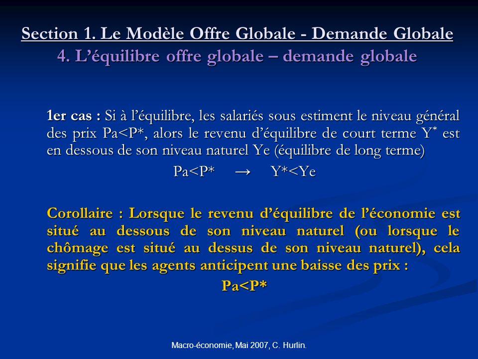 Macro-économie, Mai 2007, C. Hurlin. Section 1. Le Modèle Offre Globale - Demande Globale 4. Léquilibre offre globale – demande globale 1er cas : Si à