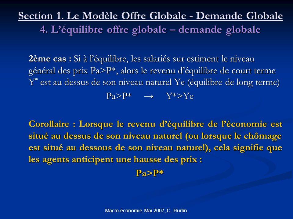 Macro-économie, Mai 2007, C. Hurlin. Section 1. Le Modèle Offre Globale - Demande Globale 4. Léquilibre offre globale – demande globale 2ème cas : Si