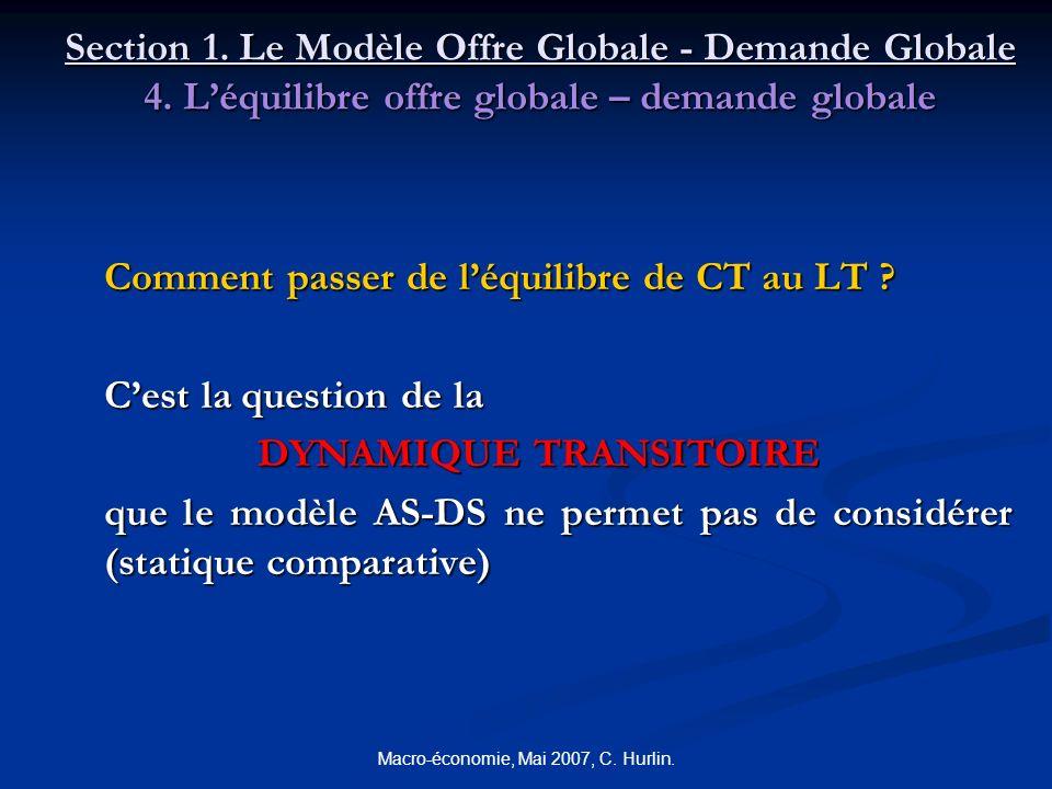 Macro-économie, Mai 2007, C. Hurlin. Section 1. Le Modèle Offre Globale - Demande Globale 4. Léquilibre offre globale – demande globale Comment passer