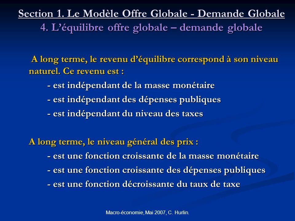 Macro-économie, Mai 2007, C. Hurlin. Section 1. Le Modèle Offre Globale - Demande Globale 4. Léquilibre offre globale – demande globale A long terme,