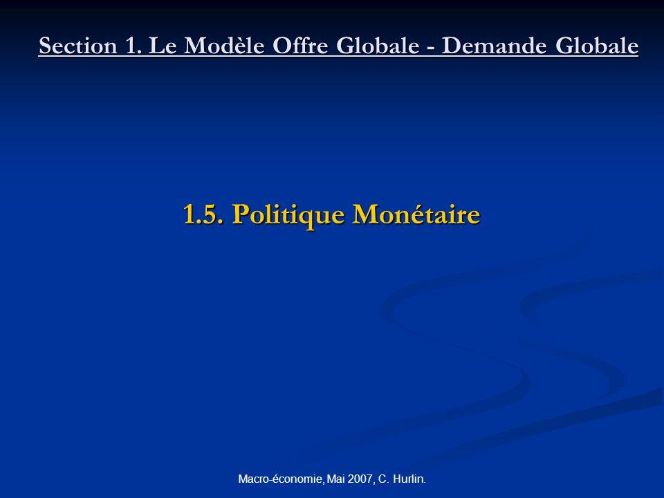Macro-économie, Mai 2007, C. Hurlin. Section 1. Le Modèle Offre Globale - Demande Globale 1.5. Politique Monétaire