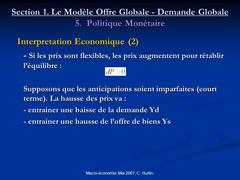 Macro-économie, Mai 2007, C. Hurlin. Section 1. Le Modèle Offre Globale - Demande Globale 5. Politique Monétaire Interpretation Economique (2) Interpr