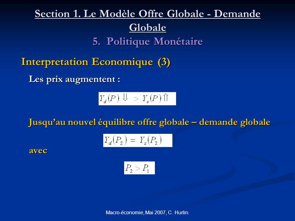 Macro-économie, Mai 2007, C. Hurlin. Section 1. Le Modèle Offre Globale - Demande Globale 5. Politique Monétaire Interpretation Economique (3) Interpr